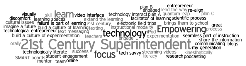 21 Century Superintendent Wordle